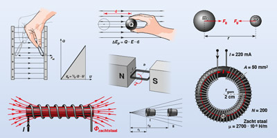 Illustrations for school book 'Elementary Electrical Engineering - electrical and magnetical fields